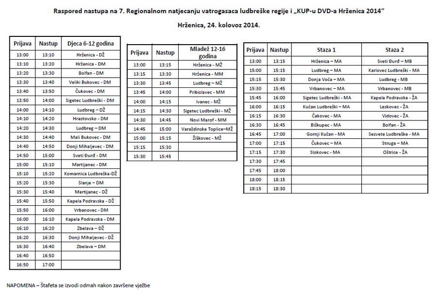 www.vatrogasni-portal.com/images/articles/14-hrzenica-raspored.jpg
