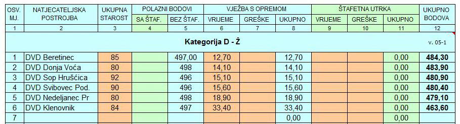 www.vatrogasni-portal.com/images/articles/170731-dv-dz.jpg