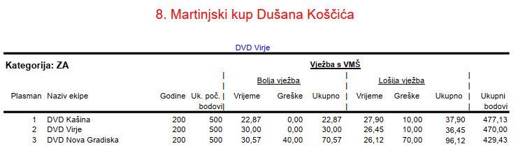 www.vatrogasni-portal.com/images/articles/18-8-virje-za.jpg