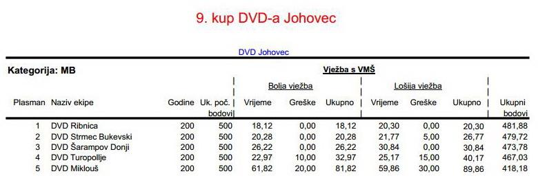 www.vatrogasni-portal.com/images/articles/180106-joh-mb.jpg