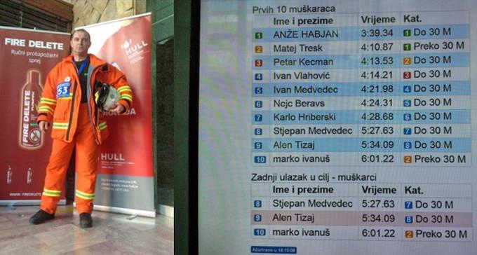 www.vatrogasni-portal.com/images/news/141215-trka-1.jpg